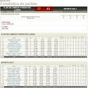 Estadístiques Final Partit: Flor de Vimbodí Pardinyes 77- Isports Salt 63