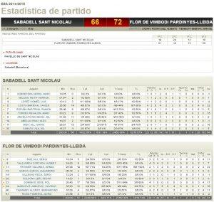 Estadístiques Final Partit: Sabadell Sant Nicolau 66 - Flor de Vimbodí Pardinyes 72