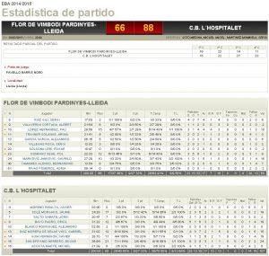 Estadístiques Final Partit: Flor de Vimbodí Pardinyes 66- CB Hospitalet 88