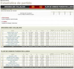 Estadístiques Final Partit: AEC Collblanc 89 - Flor de Vimbodí Pardinyes 62