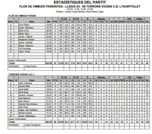 Estadístiques Final Partit:                      Flor Vimbodí Pardinyes 53 - CB Hospitalet 90