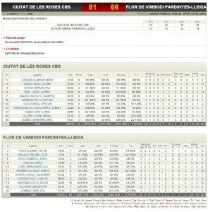 Estadístiques Final Partit: CB Santfeliuenc 81- Flor Vimbodí Pardinyes 66