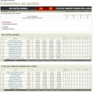 Estadístiques Final Partit: CB Castellbisbal 84 - Flor Vimbodi Pardinyes 88