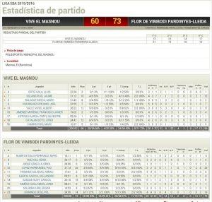 Estadístiques Final Partit: Vive El Masnou 60 - Flor Vimbodi Pardinyes 73